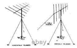 US Army Logopelli Antenna Set (30-76MHz) Military